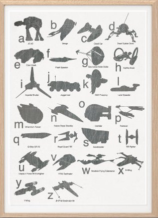 Star Wars Alphabet Chart