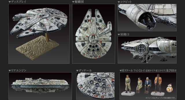 Bandai-Force-Awakens-Model-Kit-Millennium-Falcon-3