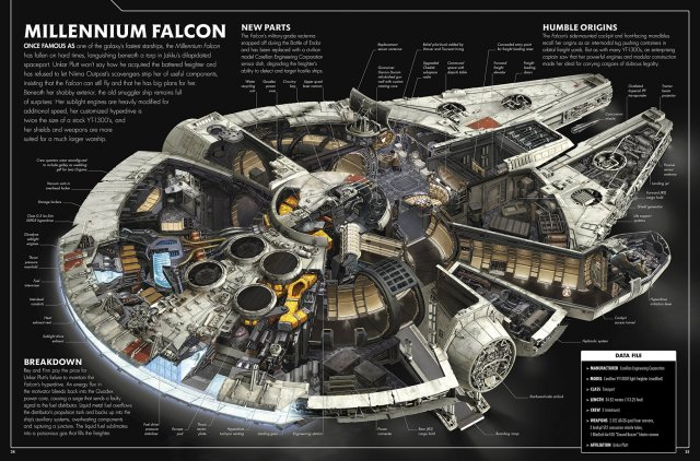 Kemp Remillard Millennium Falcon 1