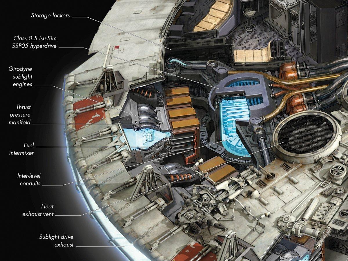 millennium falcon cutaway by kemp remillard mffanrodders. Black Bedroom Furniture Sets. Home Design Ideas
